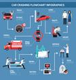 car crashing infographics vector image
