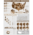 INFOGRAPHIC IMMIGRATION BROWN vector image vector image