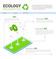 ecology infographics world environmental vector image