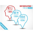 INFOGRAPHIC HEAD STYLE 2 BLUE vector image