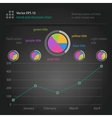 trend and structure chart vector image