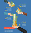 mutual fund infographic concept vector image vector image