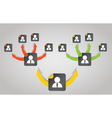 Company Structure Diagram vector image vector image