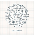 Internet doodles in circle vector image