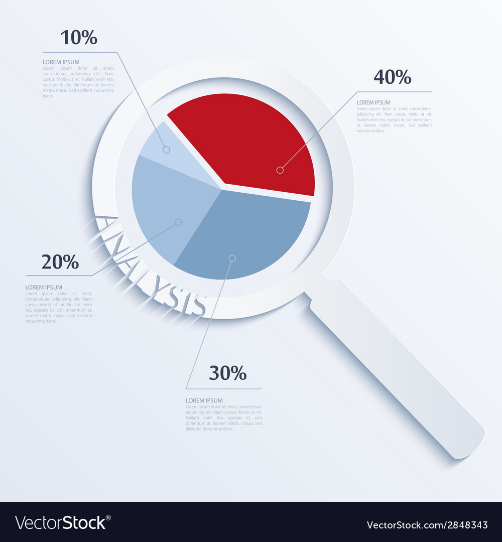 Analysis magnifying glass with business pie vector