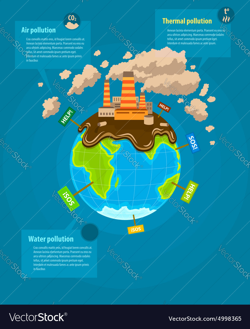 Ecology concept infographics vector