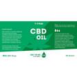 Green cannabis oil cbd oil marijuana leaf vector image