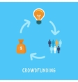crowdfunding concept in flat style vector image vector image