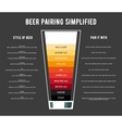 Different types of beer poster vector image
