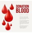 Blood donation Medical background vector image