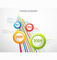 infographic company milestones timeline template vector image
