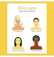 Icon set for skincare infographic Young women vector image