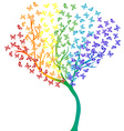 Rainbow butterflies tree vector image