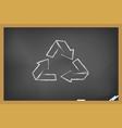 Environmental Class vector image vector image