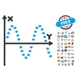 Dotted Sine Plot Icon With 2017 Year Bonus Symbols vector image