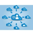 CLOUD COMPUTING SECOND EDITION vector image