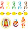 immunodeficiency virus vector image