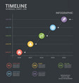 Timeline Infographic design templates vector image