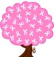 breast cancer pink ribbon tree vector image