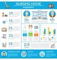 Nursing Home Infographics vector image