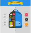 Back to school infographics with student backpack vector image