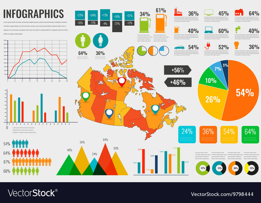Canada map with infographics elements vector