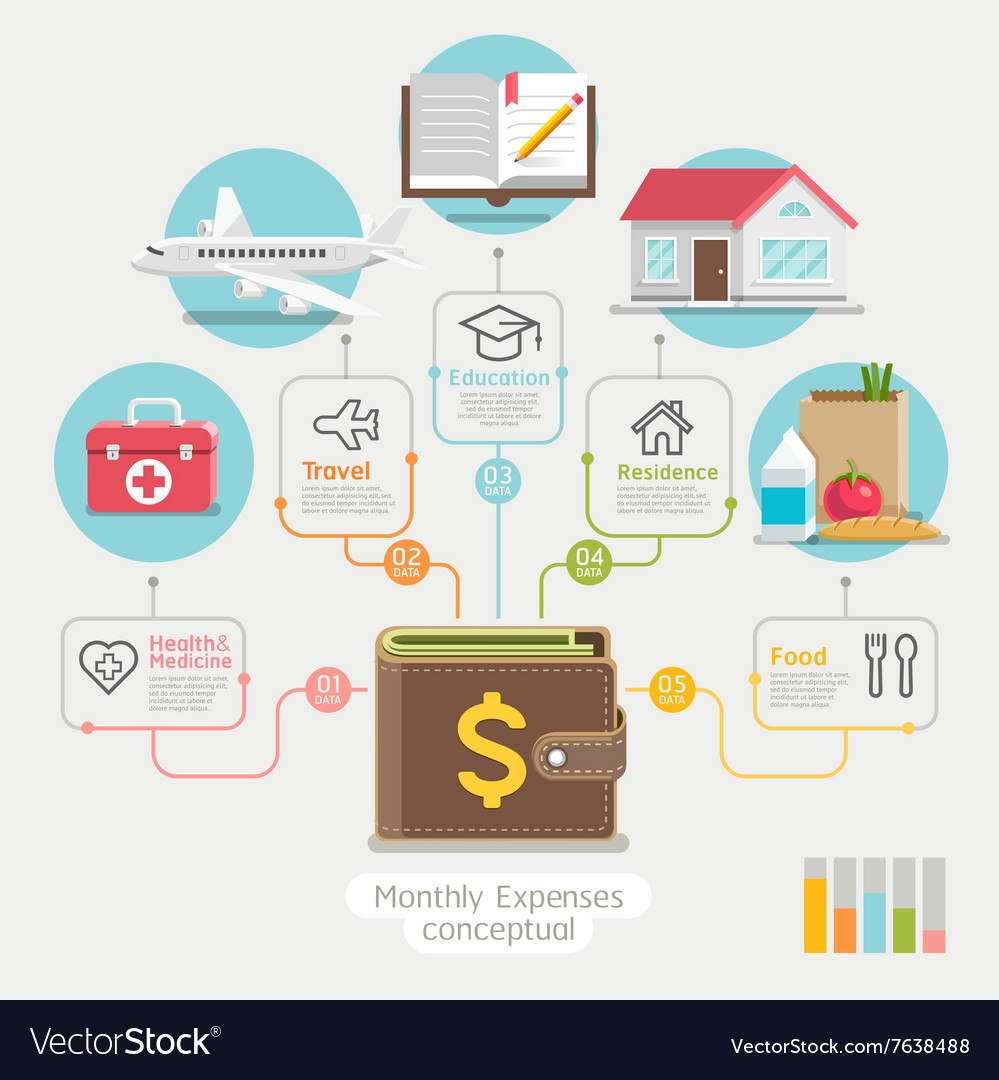 Monthly expenses conceptual flat style vector