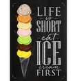Poster ice cream cone chalk vector image