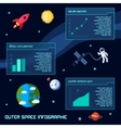 Space Infographic Set vector image vector image