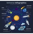 Solar System Infographics vector image