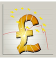 Cracked Pound and stars background vector image