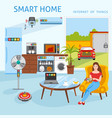 Internet of things smart home concept vector image