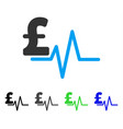 pound pulse flat icon vector image