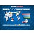 INFOGRAPHIC DEMOGRAPHIC WORLD MAP SPECIAL EDITION vector image vector image
