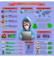 Hacker Cyber Activity Infographics vector image vector image
