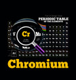 Periodic Table of the element Chromium Cr vector image vector image