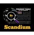 Periodic Table of the element Scandium Sc vector image
