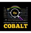 Periodic Table of the element Cobalt Co vector image vector image
