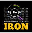 Periodic Table of the element Iron Fe vector image vector image