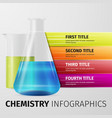 chemistry infographics vector image