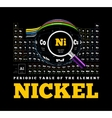Periodic Table of the element Nickel Ni vector image vector image