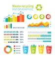 Waste Recycling Infographics Elements vector image