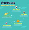 happy halloween infographic design style vector image