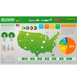 USA transportation and logistics Delivery and vector image