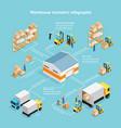warehouse isometric infographics vector image