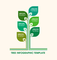 Tree infographic with icons and copy space text vector image