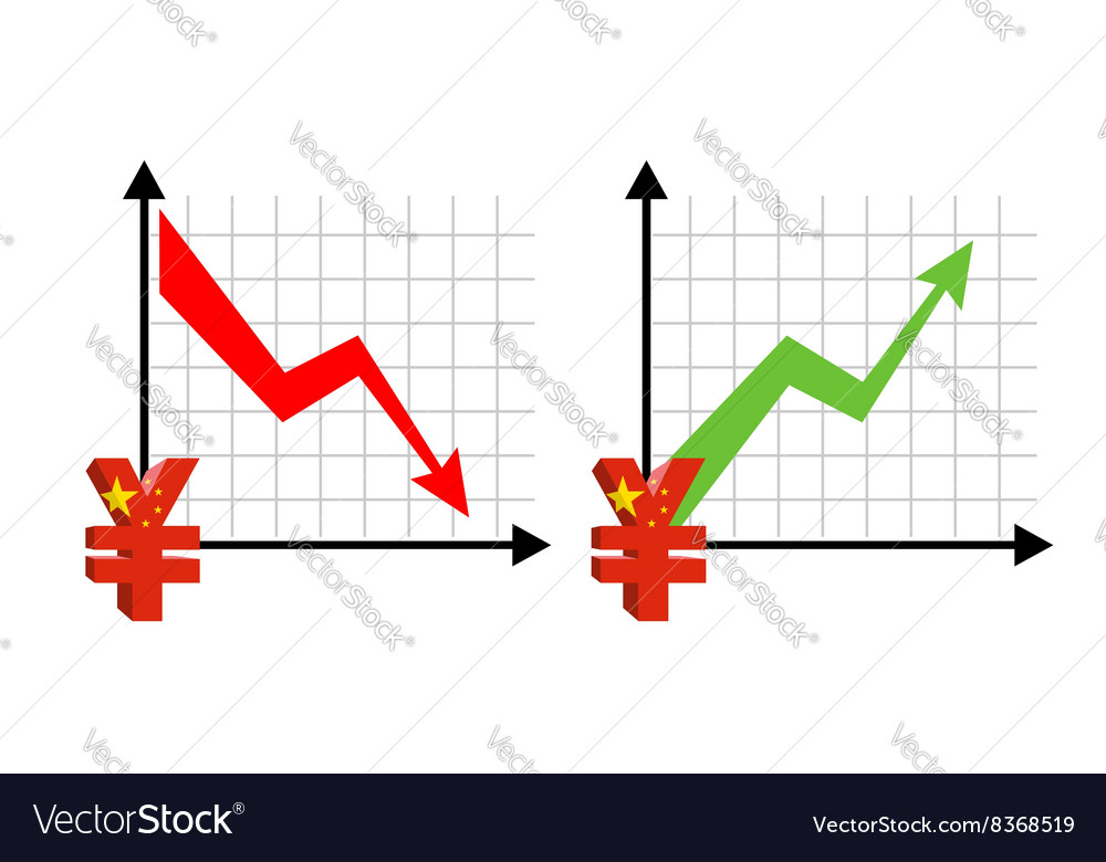 Yen fall and growth reducing quotes chinese vector