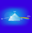 dispersing light vector image