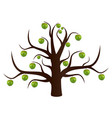 the unusual apple-tree vector image