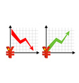 Yen Fall and growth Reducing quotes Chinese vector image